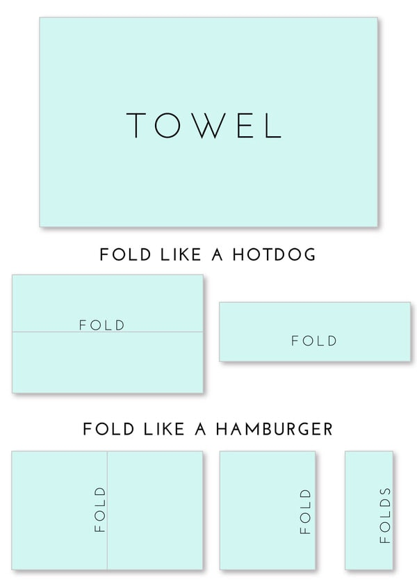 DIY Towel Straps | Folding Instructions