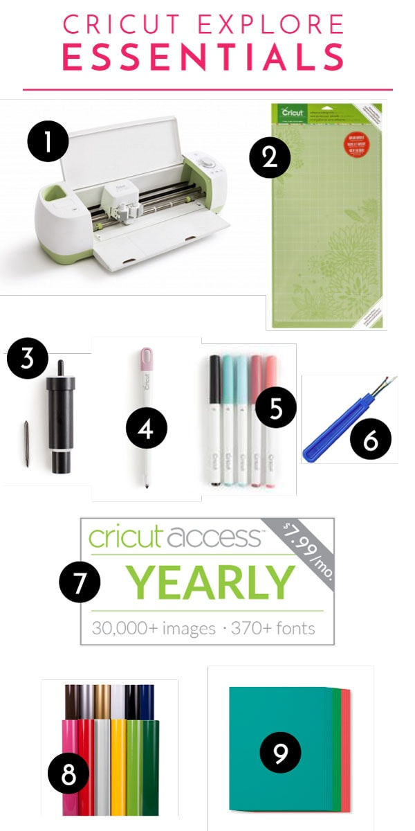 Are you ready to use your Cricut Explore to make home decor? This post breaks down the essentials you need to get started!