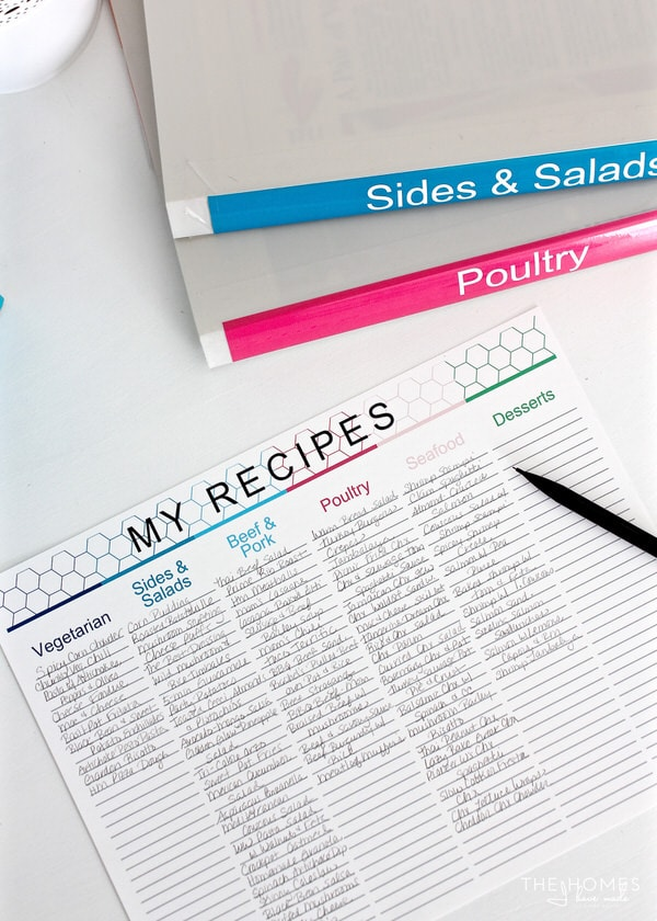 I hate grocery shopping and preparing meals isn't my favorite. What makes it all more bearable? Meal Planning! Click through to see all the systems I have tried and what's working for me now!