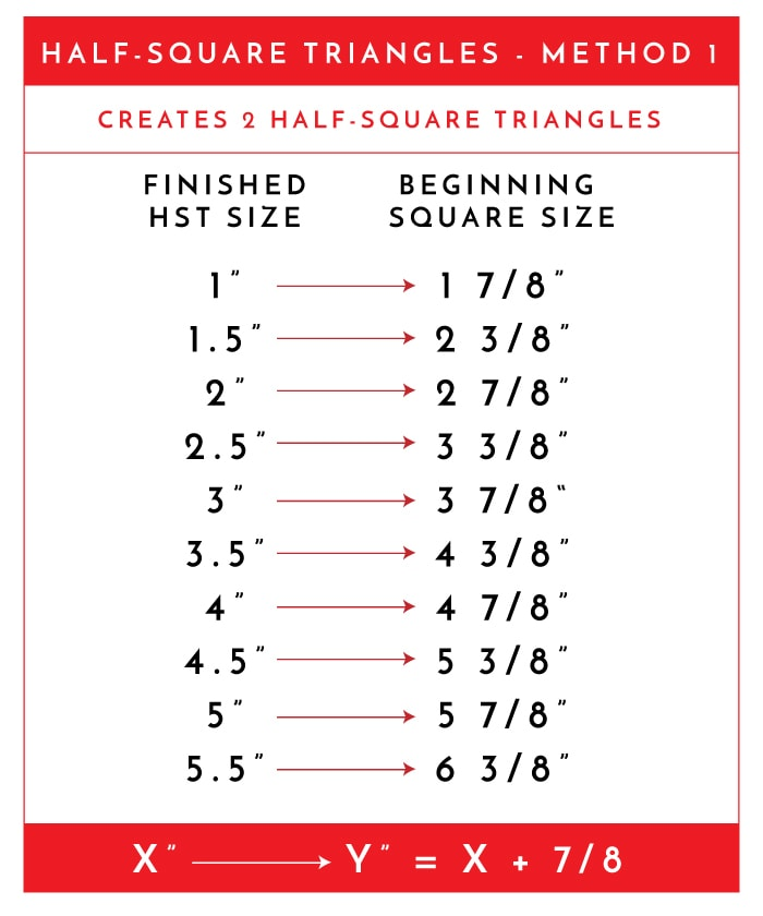 Half-Square Triangle Measurements - Method 1