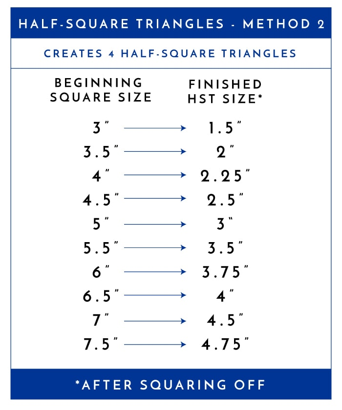 Half-Square Triangle Measurements - Method 2