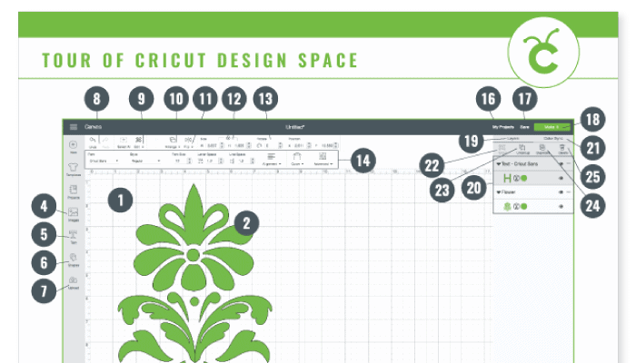 Cricut Design Space Cheat Sheets
