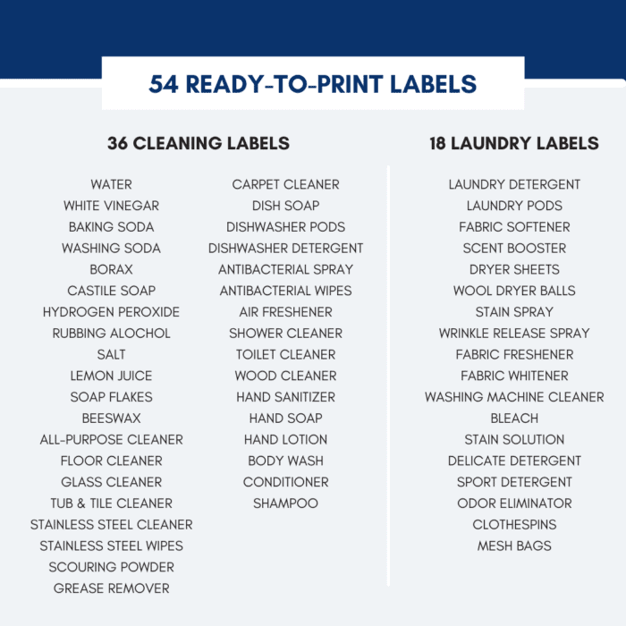 54 Ready-to-print labels